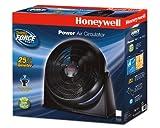 Honeywell TurboForce Floor Fan, HF-910