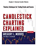 Candlestick Charting Explained, Chapter 3: Reversal Candle Patterns