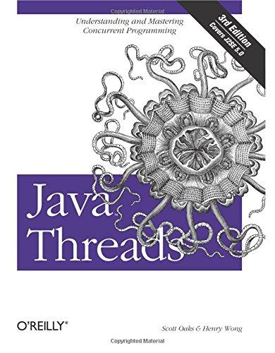 Java Threads PDF