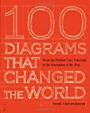 img - for 100 Diagrams That Changed the World: From the Earliest Cave Paintings to the Innovation of the iPod book / textbook / text book