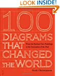 100 Diagrams That Changed the World:...