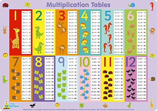 little-wigwam-multiplication-tables-placemat