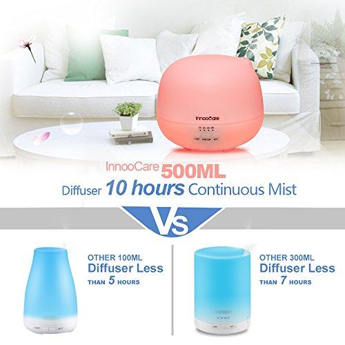 InnooCare-Diffusore-di-Aromi-500ml-ad-Ultrasuoni-Aromaterapia-Terapie-Alternative-Diffusore-di-Oli-Essenziali-Umidificatore-Ultrasonico-Diffusore-di-Essenze-Foschia-Fredda-LED-7-Colori-Autospegnimento