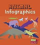 Animal Infographics