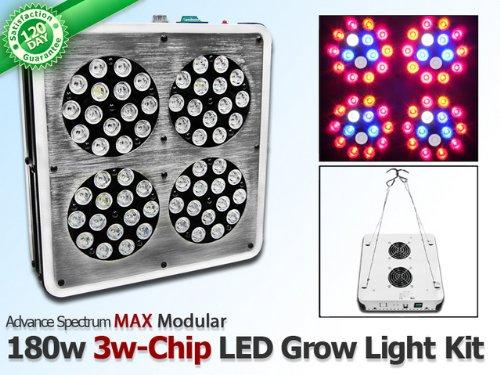180 Watt Advanced Spectrum Max Modular 3W-Chip Led Grow Light Kit