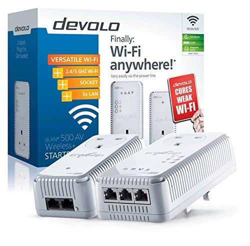 devolo dlan 500 av wireless powerline starter kit 500 mbps 2 plc adapter 3 l ebay. Black Bedroom Furniture Sets. Home Design Ideas