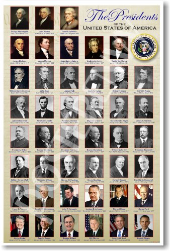 an overview of the history of american presidents The united states has a rich history us presidents native american history summary of the 2016 presidential race.