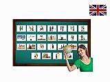 Tarjetas Educativas Inglés - Primario - Secundario - Adultus - Nacionalidades - English Nationalities and Traditions Flashcards
