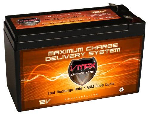 Vmax63 12 Volt 10Ah Agm Sla Vrla Battery W/ F2 Terminals Upgrades 7.2Ah, 7.5Ah, 9Ah Batteries.
