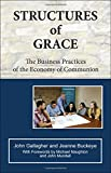 Structures of Grace, The Business Practices of the Economy of Communion