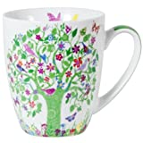Springtime Birds Mug