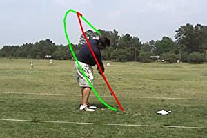 Motionpro Golf Video Analysis Software Coach Edition by Motion Pro