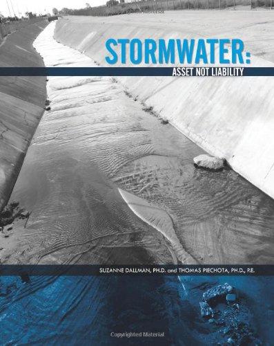 Stormwater: Asset Not Liability