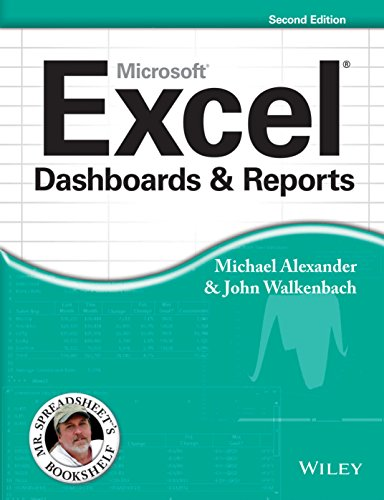 Microsoft Excel Dashboards & Reports