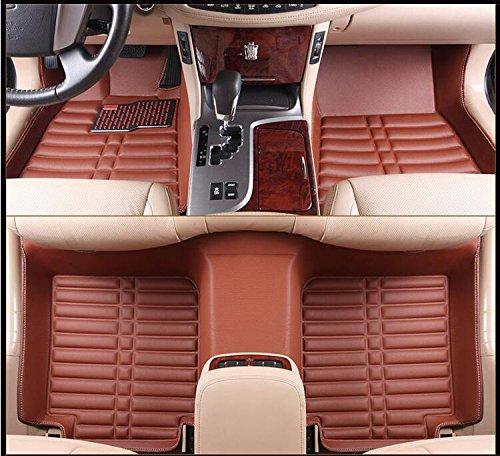 fuway-tappetini-all-seasons-heavy-duty-pad-car-floor-mat-for-kia-soul-sorento-sportage-forte-optima-