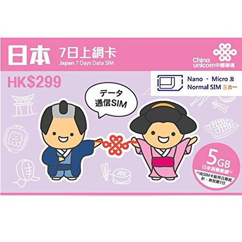 china-unicom-japan-7-days-5gb-data-sim