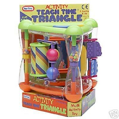 Activity Teach Time Triangle