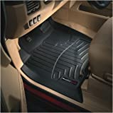 WeatherTech 440661 Black Front Floor Liner
