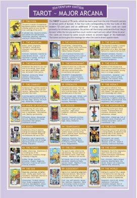 Tarot-Major-Minor-Arcana-Arcana-Two-Sided-Color-Informational-Chart