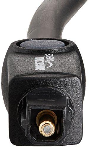 AmazonBasics Digital Optical