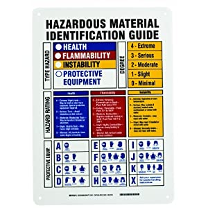 Chart and segregation hazardous materials load pdf