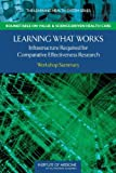 img - for Learning What Works: Infrastructure Required for Comparative Effectiveness Research: Workshop Summary (The Learning Health System Series) book / textbook / text book