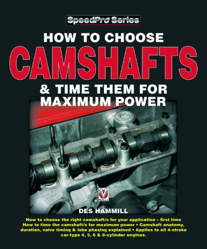 How to Choose Camshafts & Time Them for Maximum Power