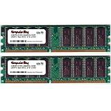 Komputerbay - Memoria para ordenador de sobremesa (266 MHz, DIMM) 1GB (2x 1GB)