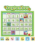 Teacher Created Resources School Calendar Bulletin Board, Polka Dot (4188)