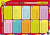 Les mémos effaçables - La Multiplication...