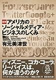 Twitter・Facebookの用途11『【図解】アメリカのソーシャルメディア・ビジネスのしくみ』