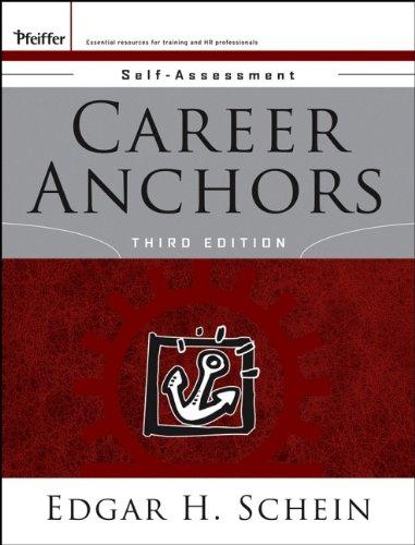 Career Anchors: Self Assessment