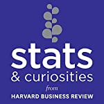 Stats and Curiosities: From Harvard Business Review |  Harvard Business Review