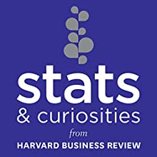 Stats and Curiosities: From Harvard Business Review (       UNABRIDGED) by Harvard Business Review Narrated by Kevin Stillwell