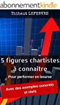 Les 5 figures chartistes � conna�tre:...
