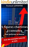 Les 5 figures chartistes � conna�tre: pour performer en Bourse (M�me si l'on est un parfait d�butant)