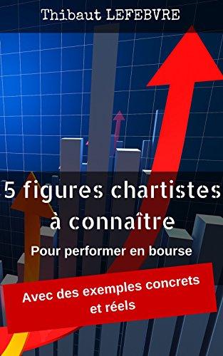 Les 5 figures chartistes  PDF