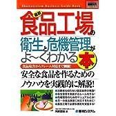 図解入門ビジネス最新食品工場の衛生と危機管理がよ~くわかる本 (How‐nual Business Guide Book)