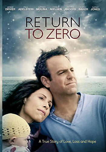 DVD : Return To Zero