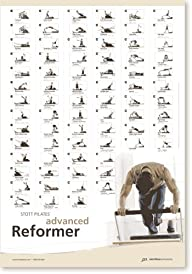 STOTT PILATES Wall Chart – Advanced R…