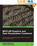 Matlab Graphics and Data Visualization Cookbook (Quick Answers to Common Problems)