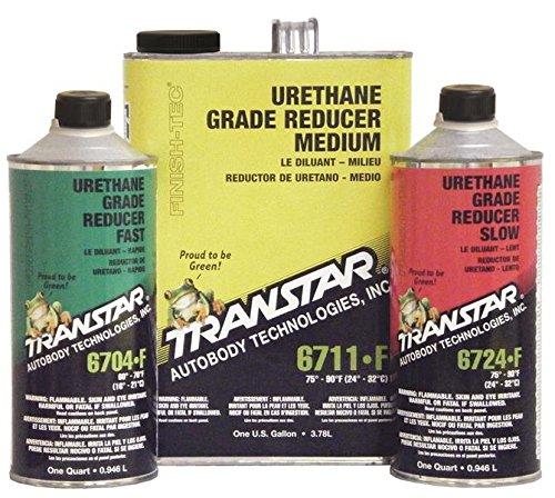 transtar-6714-f-zero-voc-urethane-grade-reducer-1-quart
