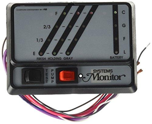KIB K21 Monitor Panel System