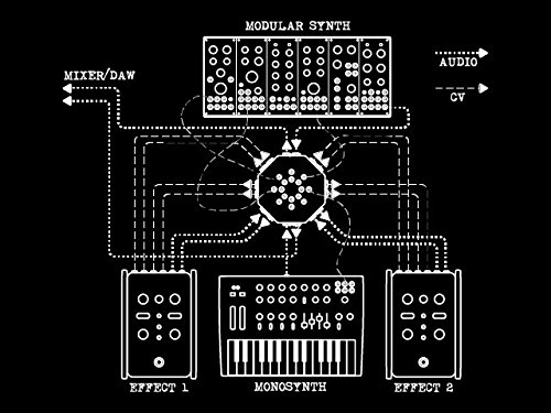 Boredbrain Music PATCHULATOR8000 �ڥ���ܡ��ɡ��ѥå��٥� �ܥ����ɥ֥쥤��ߥ塼���å� / �ѥ���쥤����8000 ����������