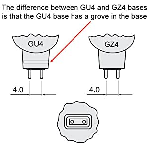 BulbAmerica 5W 6V MR11 GU4 Bipin Base Narrow Flood Mini Reflector Bulb