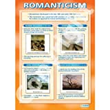 Romanticism Art Educational Wall ChartPoster in laminated paper A1 850mm x 594mm