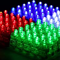 Etekcity Super Bright LED Finger Ligh…