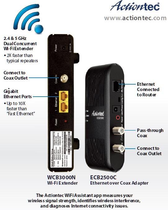 Ac Adapter Wiring Diagram further Hardware Wiring Diagram further Wireless Tv Receiver as well Actiontec Wiring Diagram additionally Actiontec. on actiontec wiring diagram