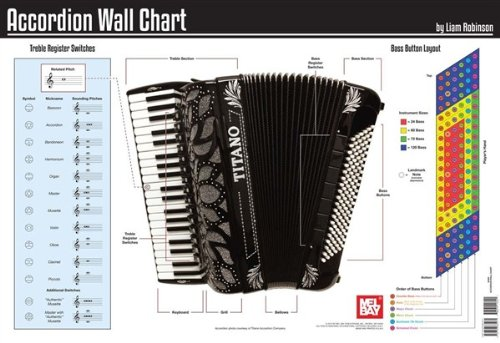 Accordion-Wall-Chart-Fr-Akkordeon