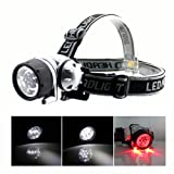 9 LED Headlamp Mining Hiking Camping Head Gear Safety Tools Bike Night Light